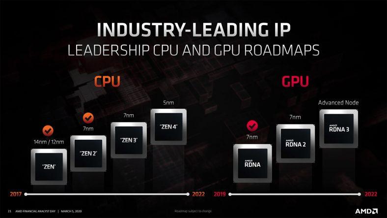 Lộ trình CPU và GPU AMD Ryzen 5nm