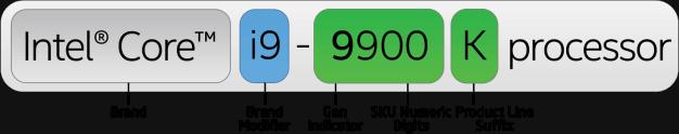Bộ xử lý Intel thế hệ thứ 9